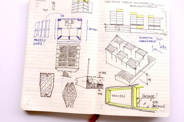 LIKE architecture